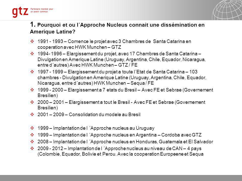 07.01.2014 Seite 4 Page 4 1. Pourquoi et ou l´Approche Nucleus connait une dissémination en Amerique Latine? 1991 - 1993 – Comence le projet avec 3 Ch