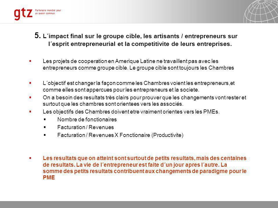 07.01.2014 Seite 8 Page 8 5. L´impact final sur le groupe cible, les artisants / entrepreneurs sur l´esprit entrepreneurial et la competitivite de leu