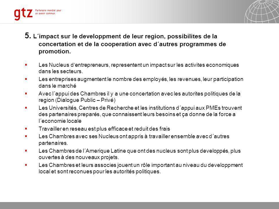 07.01.2014 Seite 9 Page 9 5. L´impact sur le developpment de leur region, possibilites de la concertation et de la cooperation avec d´autres programme