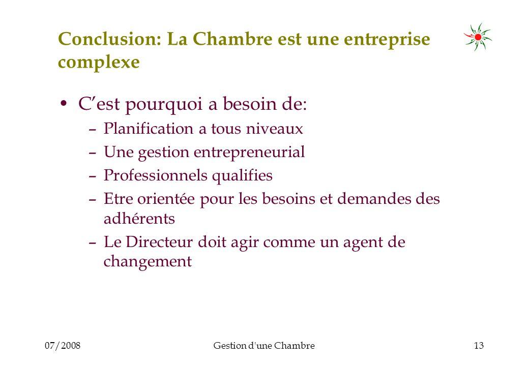 07/2008Gestion d'une Chambre13 Conclusion: La Chambre est une entreprise complexe Cest pourquoi a besoin de: –Planification a tous niveaux –Une gestio