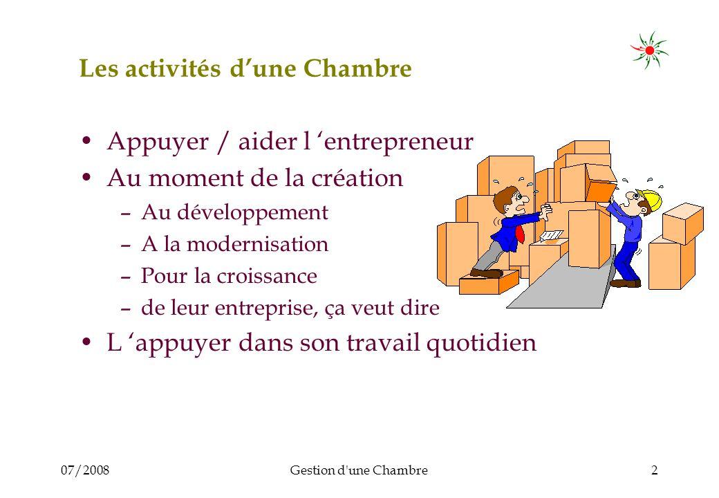 07/2008Gestion d une Chambre2 Les activités dune Chambre Appuyer / aider l entrepreneur Au moment de la création –Au développement –A la modernisation –Pour la croissance –de leur entreprise, ça veut dire L appuyer dans son travail quotidien