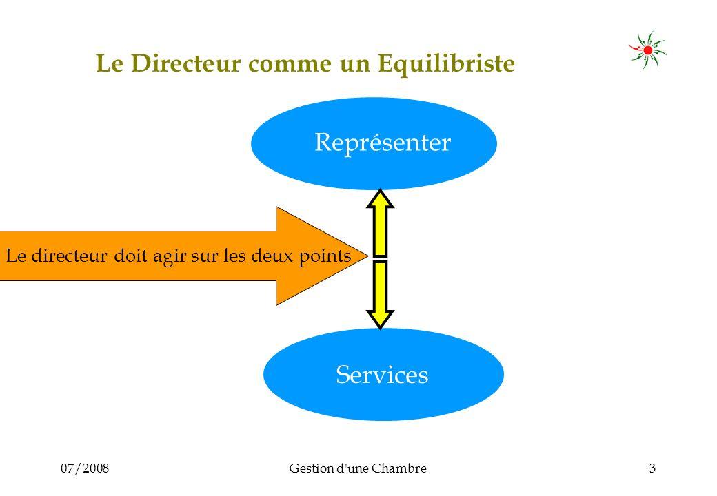 07/2008Gestion d'une Chambre3 Représenter Services Le directeur doit agir sur les deux points Le Directeur comme un Equilibriste