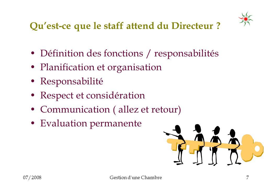 07/2008Gestion d'une Chambre7 Quest-ce que le staff attend du Directeur ? Définition des fonctions / responsabilités Planification et organisation Res