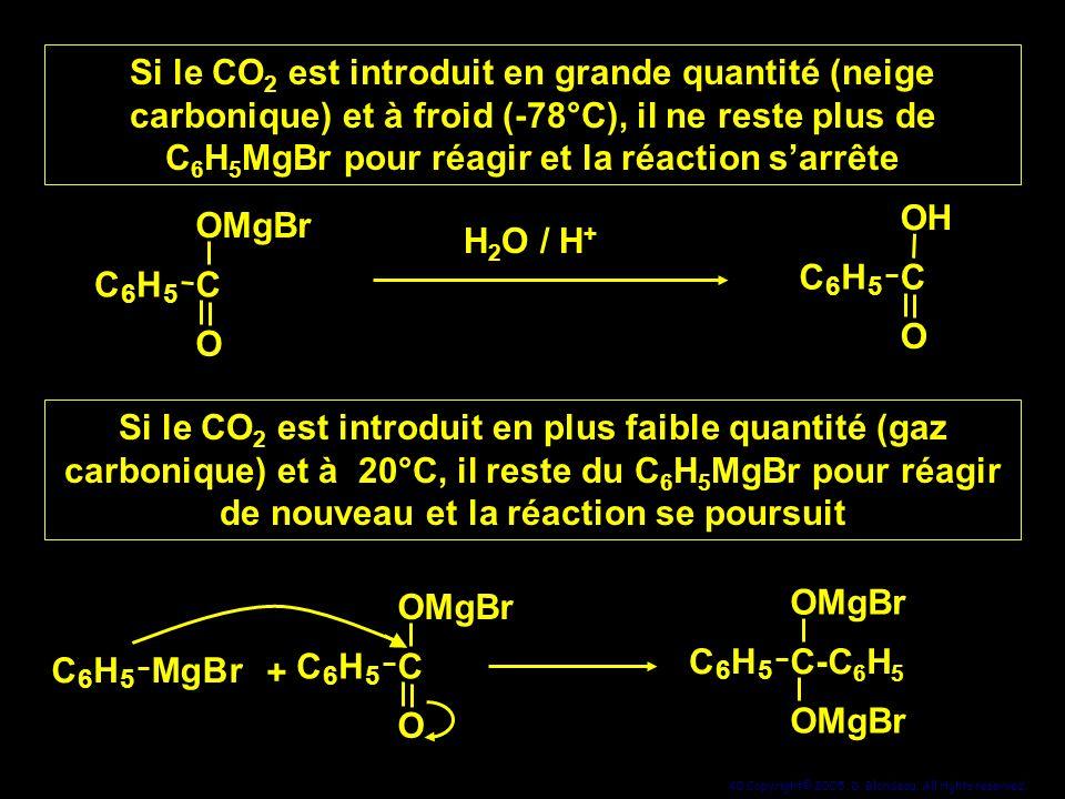 40 Copyright© 2005, D. Blondeau. All rights reserved. Si le CO 2 est introduit en grande quantité (neige carbonique) et à froid (-78°C), il ne reste p