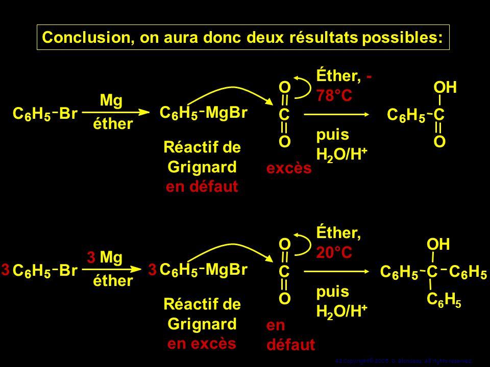 42 Copyright© 2005, D. Blondeau. All rights reserved. Conclusion, on aura donc deux résultats possibles: Réactif de Grignard en défaut Mg éther C 6 H