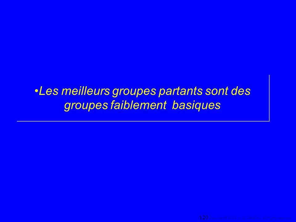 Les meilleurs groupes partants sont des groupes faiblement basiques 120 Copyright© 2004, D. BLONDEAU. All rights reserved.