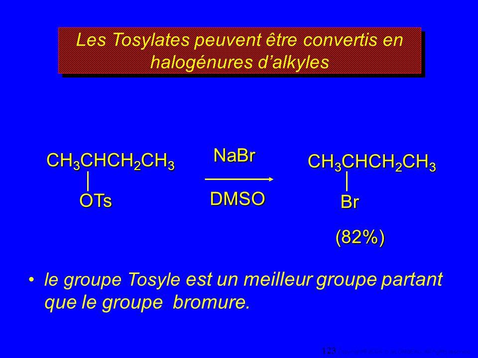 Les Tosylates peuvent être convertis en halogénures dalkyles NaBr DMSO (82%) OTs CH 3 CHCH 2 CH 3 Br le groupe Tosyle est un meilleur groupe partant q