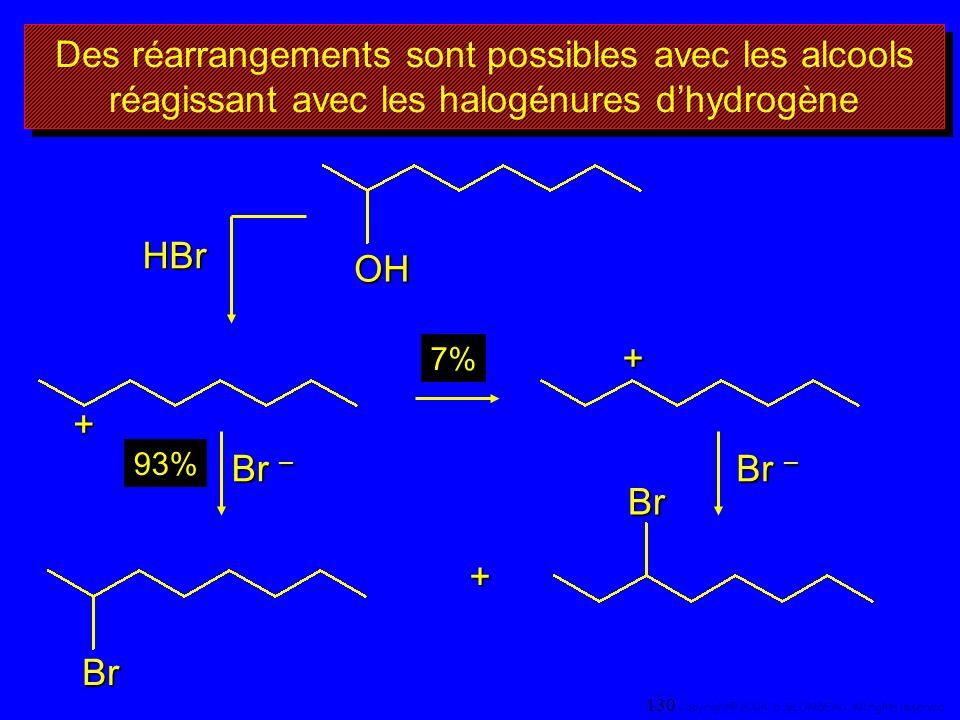 OH Br Br + ++ 93% 7% Br – HBr Des réarrangements sont possibles avec les alcools réagissant avec les halogénures dhydrogène 130 Copyright© 2004, D. BL