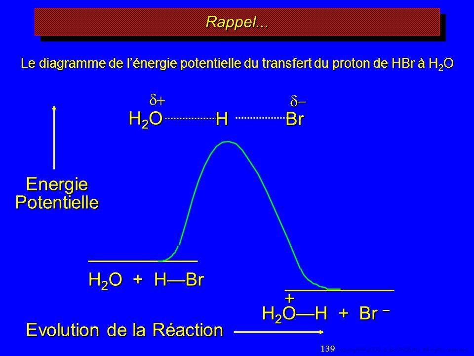Energie Potentielle Evolution de la Réaction Rappel...Rappel... Le diagramme de lénergie potentielle du transfert du proton de HBr à H 2 O H 2 O + HBr