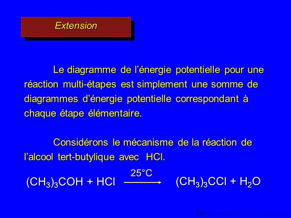 Le diagramme de lénergie potentielle pour une réaction multi-étapes est simplement une somme de diagrammes dénergie potentielle correspondant à chaque
