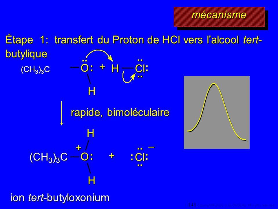 Étape 1: transfert du Proton de HCl vers lalcool tert- butylique (CH 3 ) 3 C O H.. : H Cl :.... + H O : + HCl :.... : – + rapide, bimoléculaire ion te