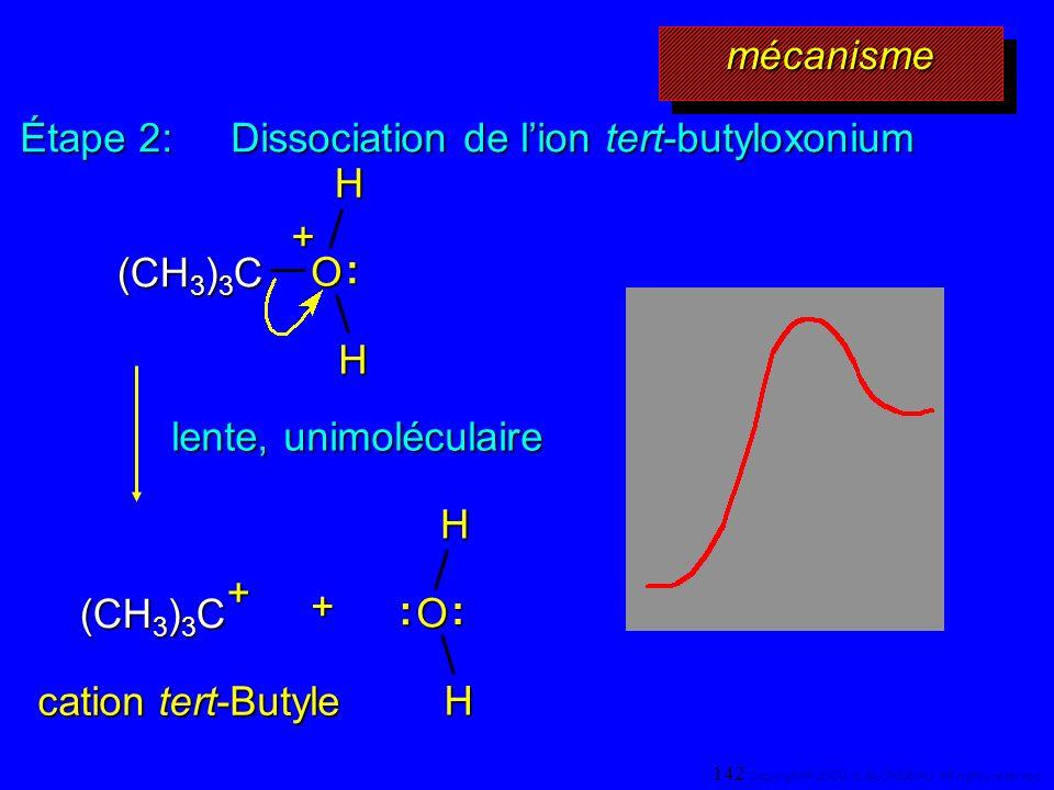 Étape 2: Dissociation de lion tert-butyloxonium + (CH 3 ) 3 C O H :H+ lente, unimoléculaire (CH 3 ) 3 C O H :H: cation tert-Butyle + mécanismemécanism