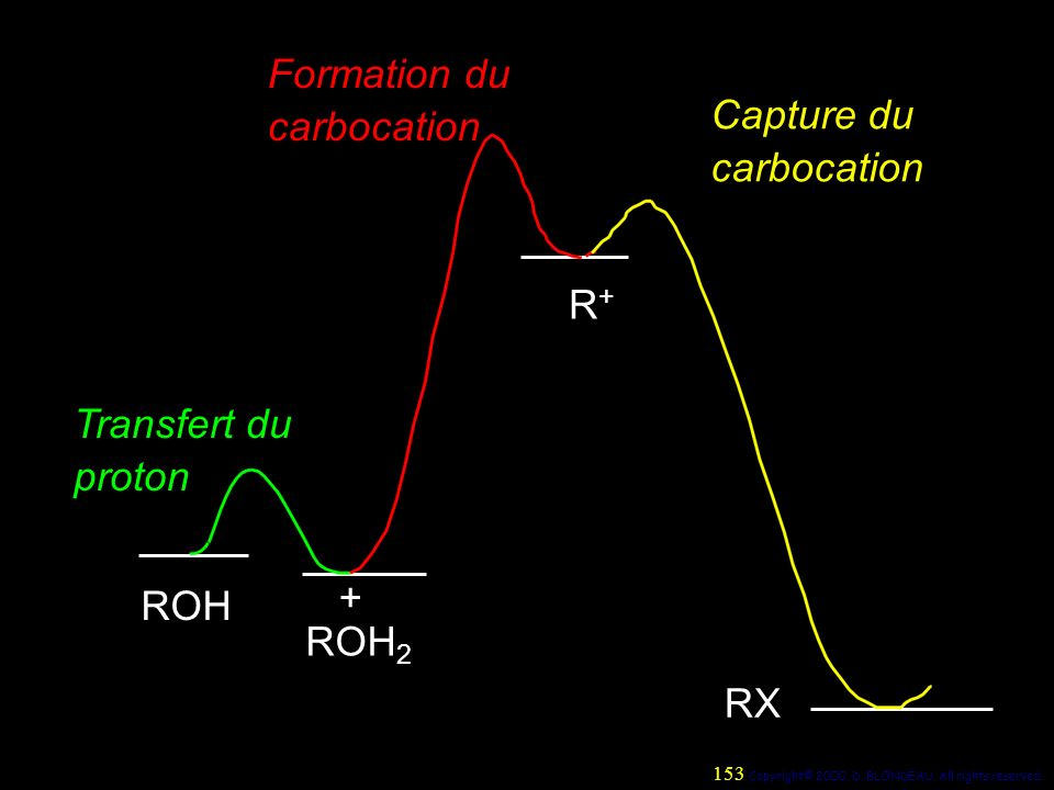Transfert du proton ROH ROH 2 + Formation du carbocation R+R+R+R+ Capture du carbocation RX 153 Copyright© 2000, D. BLONDEAU. All rights reserved.