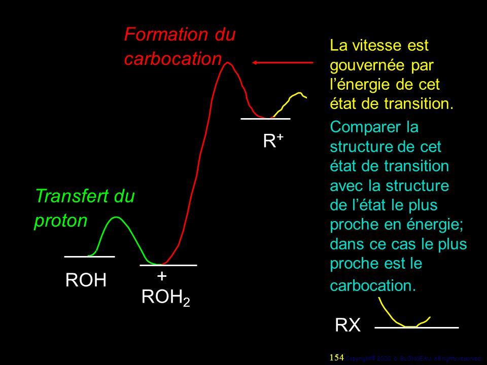 ROH ROH 2 + R+R+R+R+ carbocation capture RX La vitesse est gouvernée par lénergie de cet état de transition. Comparer la structure de cet état de tran