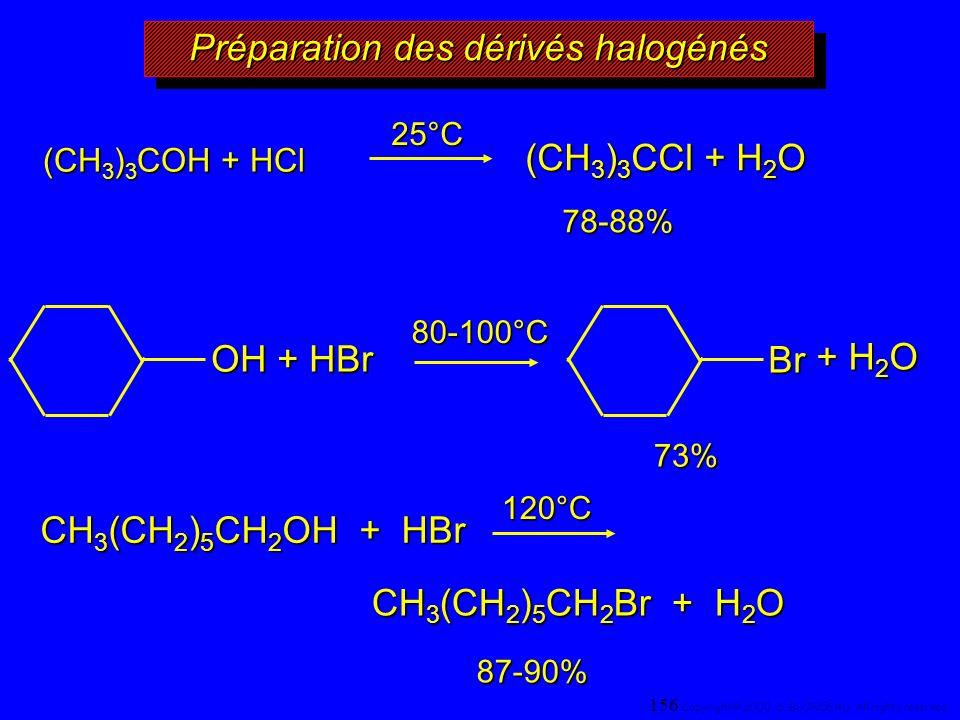 Préparation des dérivés halogénés (CH 3 ) 3 COH + HCl (CH 3 ) 3 CCl + H 2 O 78-88% + H 2 O 73% CH 3 (CH 2 ) 5 CH 2 OH + HBr CH 3 (CH 2 ) 5 CH 2 Br + H
