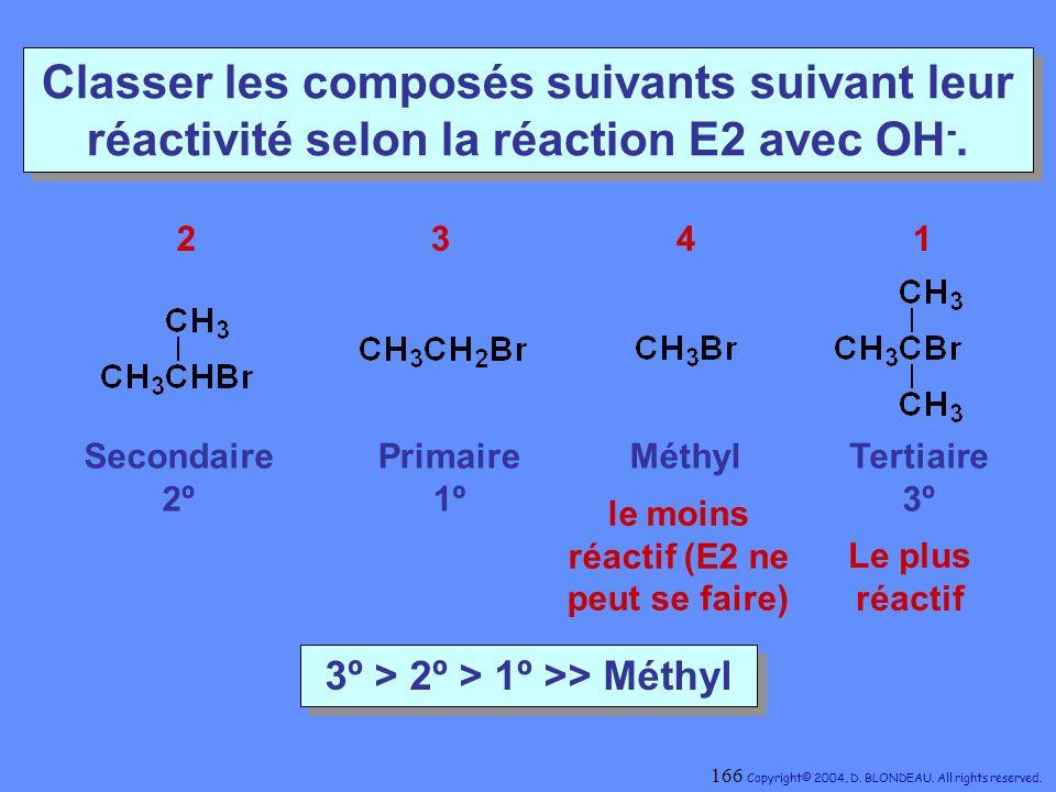 Classer les composés suivants suivant leur réactivité selon la réaction E2 avec OH -. Secondaire 2º Primaire 1º MéthylTertiaire 3º 3º > 2º > 1º >> Mét
