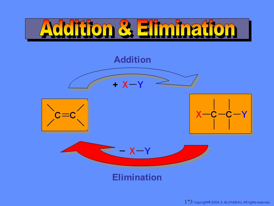 Addition Elimination 173 Copyright© 2004, D. BLONDEAU. All rights reserved.
