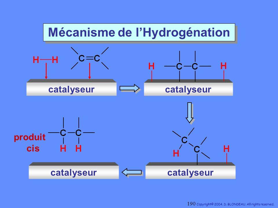 Mécanisme de lHydrogénation catalyseur produit cis 190 Copyright© 2004, D. BLONDEAU. All rights reserved.