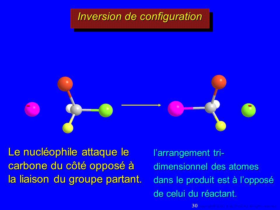 Inversion de configuration Le nucléophile attaque le carbone du côté opposé à la liaison du groupe partant. larrangement tri- dimensionnel des atomes