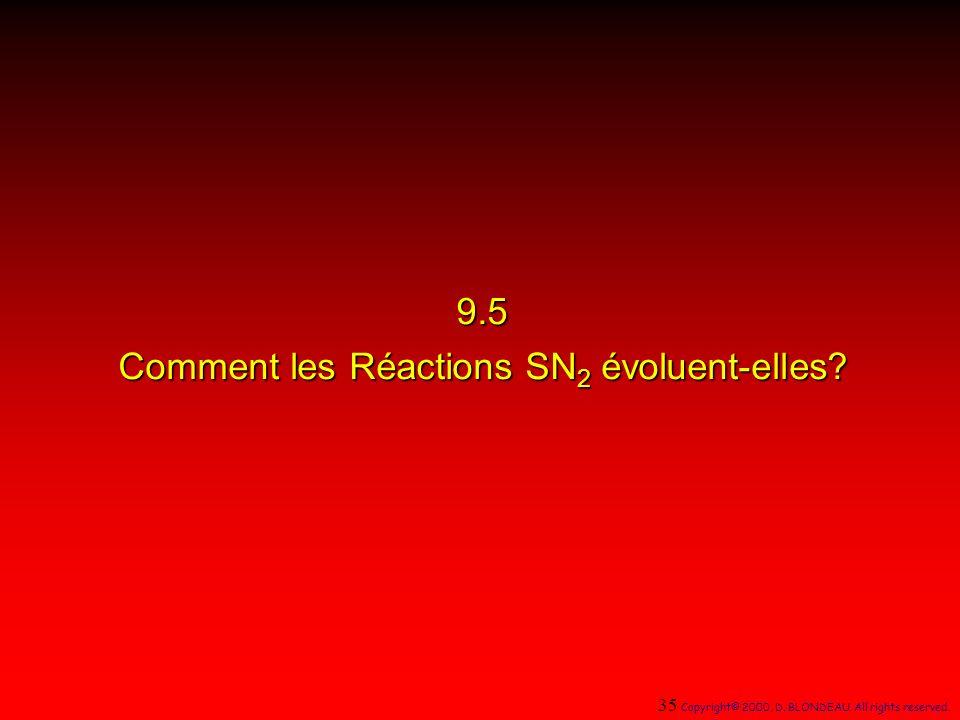 9.5 Comment les Réactions SN 2 évoluent-elles? 35 Copyright© 2000, D. BLONDEAU. All rights reserved.