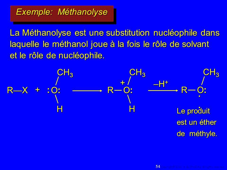 RX –H + Exemple: Méthanolyse La Méthanolyse est une substitution nucléophile dans laquelle le méthanol joue à la fois le rôle de solvant et le rôle de