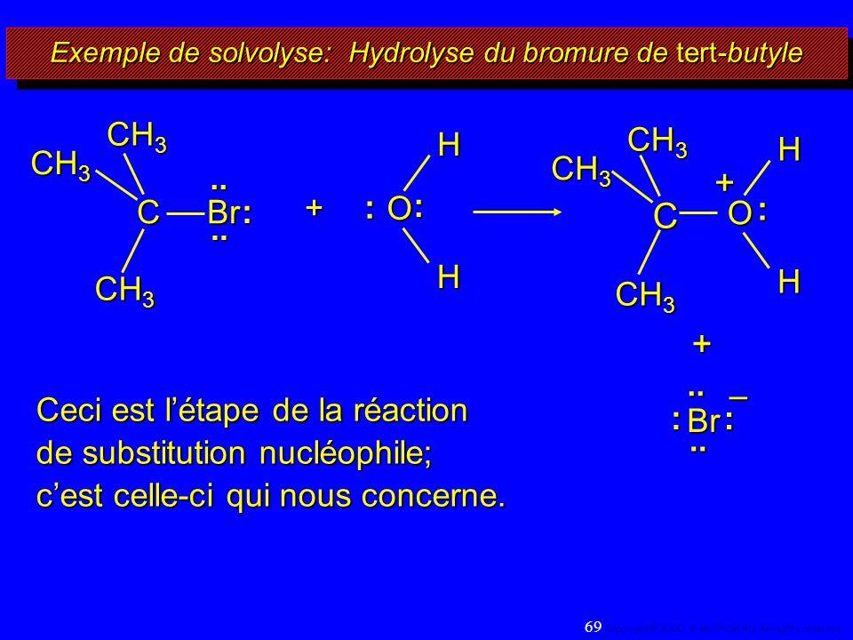Exemple de solvolyse: Hydrolyse du bromure de tert-butyle + O : : HHC + + O : HH Br.... : : – CH 3 C Br.... : Ceci est létape de la réaction de substi