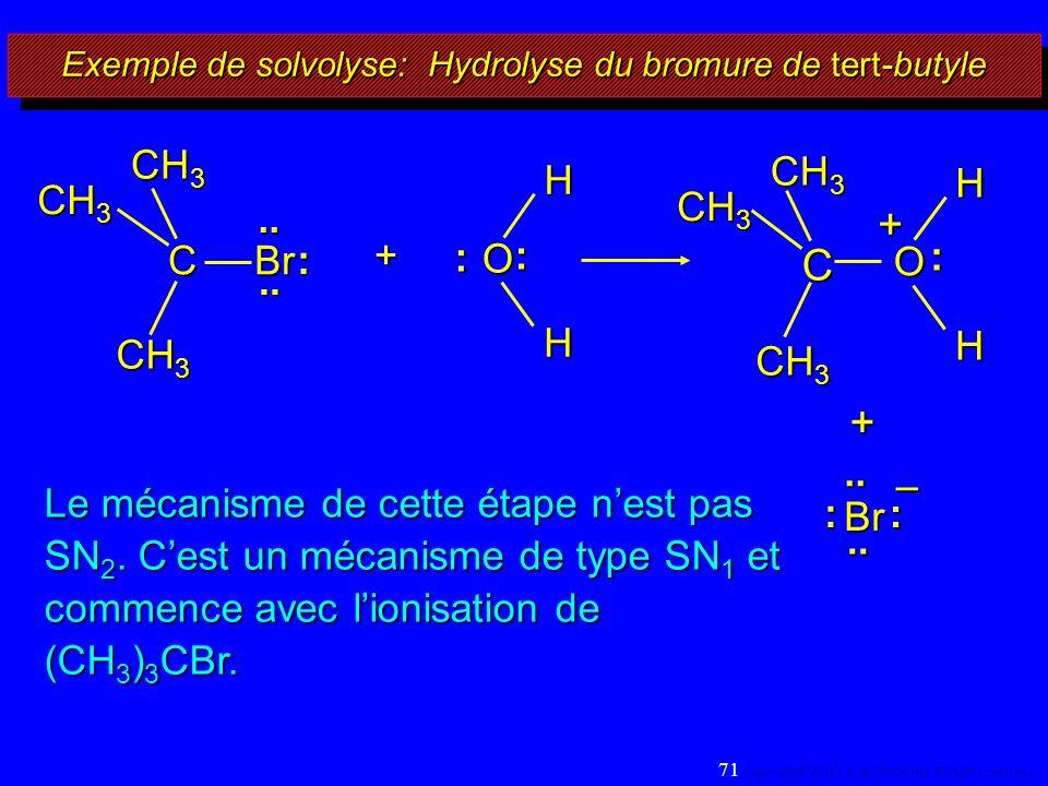 Exemple de solvolyse: Hydrolyse du bromure de tert-butyle + O : : HH+ Br.... : : – C + O : H H CH 3 C Br.... : Le mécanisme de cette étape nest pas SN