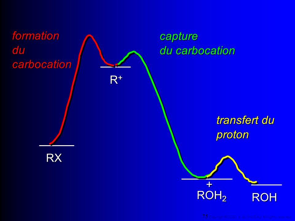 RX formationducarbocation R+R+R+R+ capture du carbocation ROH 2 + transfert du proton ROH 75 Copyright© 2000, D. BLONDEAU. All rights reserved.