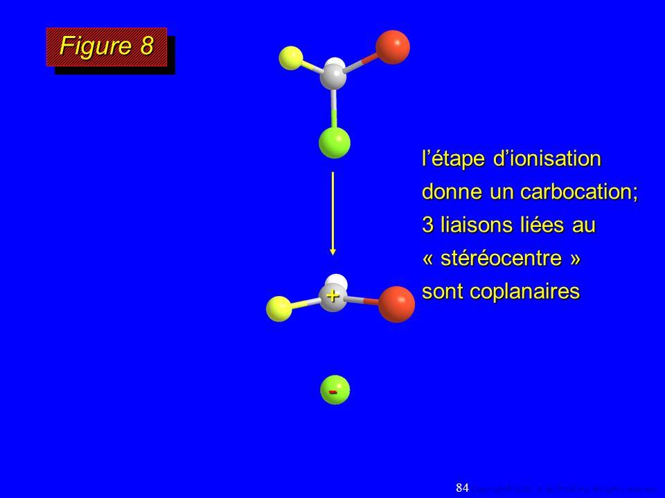 létape dionisation donne un carbocation; 3 liaisons liées au « stéréocentre » sont coplanaires Figure 8 84 Copyright© 2000, D. BLONDEAU. All rights re