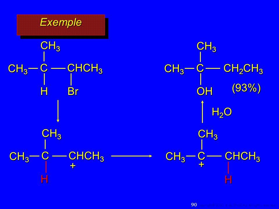CH 3 C H CHCH 3 CH 3 C CHCH 3 CH 3 ExempleExemple C H CHCH 3 Br CH 3 H2OH2OH2OH2O C OH CH 2 CH 3 CH 3 (93%) + H + 90 Copyright© 2000, D. BLONDEAU. All