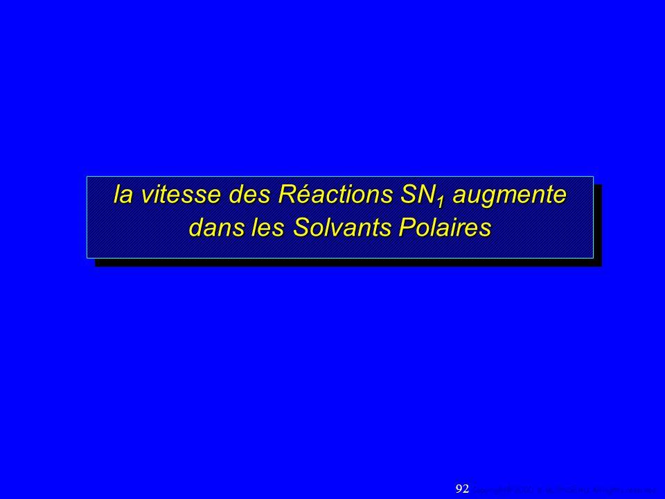 la vitesse des Réactions SN 1 augmente dans les Solvants Polaires la vitesse des Réactions SN 1 augmente dans les Solvants Polaires 92 Copyright© 2000