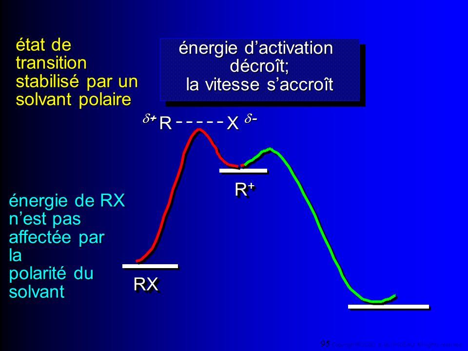 R+R+R+R+ R+R+R+R+ RXRX énergie dactivation décroît; la vitesse saccroît énergie dactivation décroît; la vitesse saccroît + R + R X - 95 Copyright© 200