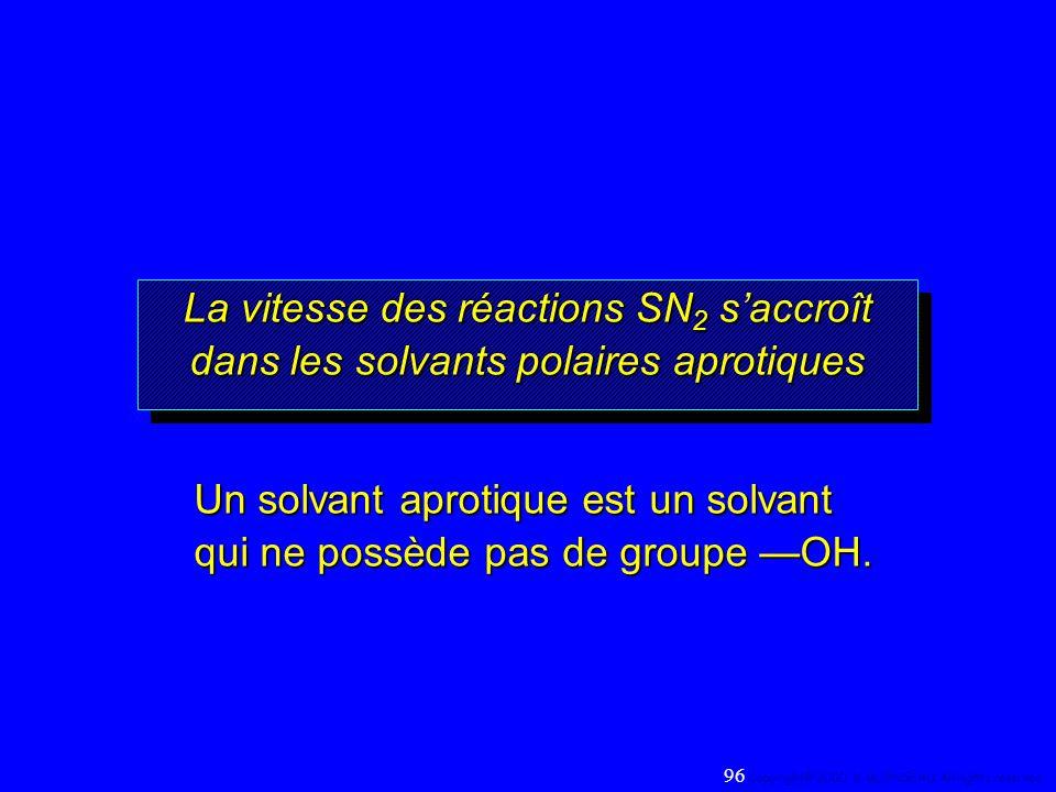 La vitesse des réactions SN 2 saccroît dans les solvants polaires aprotiques La vitesse des réactions SN 2 saccroît dans les solvants polaires aprotiq
