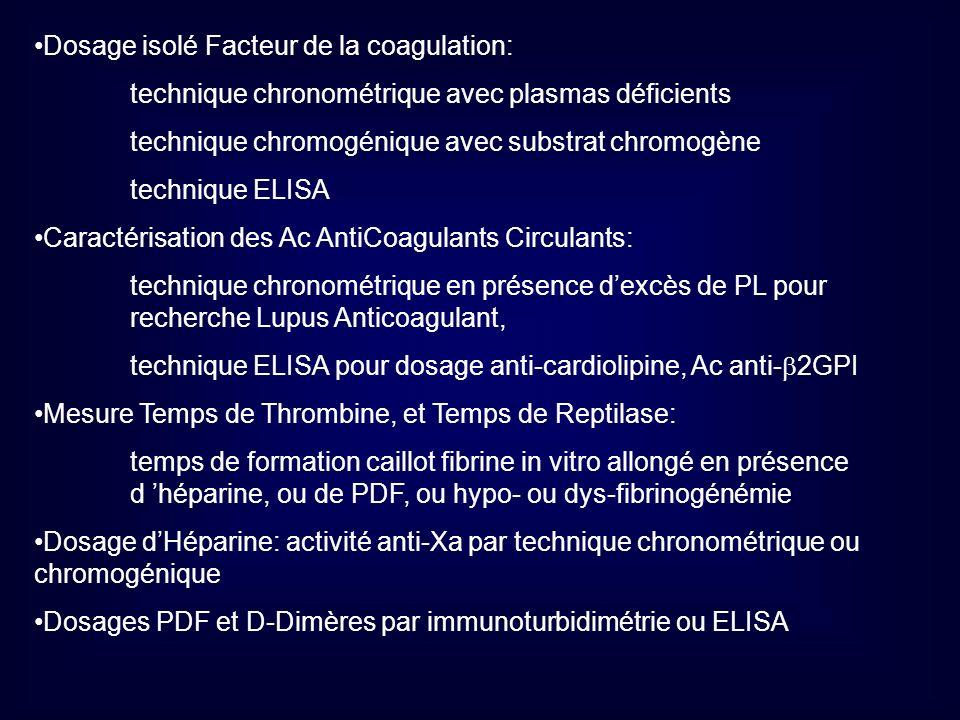Dosage isolé Facteur de la coagulation: technique chronométrique avec plasmas déficients technique chromogénique avec substrat chromogène technique EL