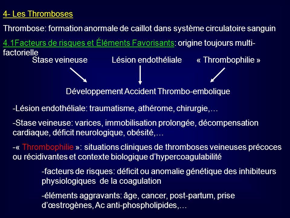 4- Les Thromboses Thrombose: formation anormale de caillot dans système circulatoire sanguin 4.1Facteurs de risques et Éléments Favorisants: origine t
