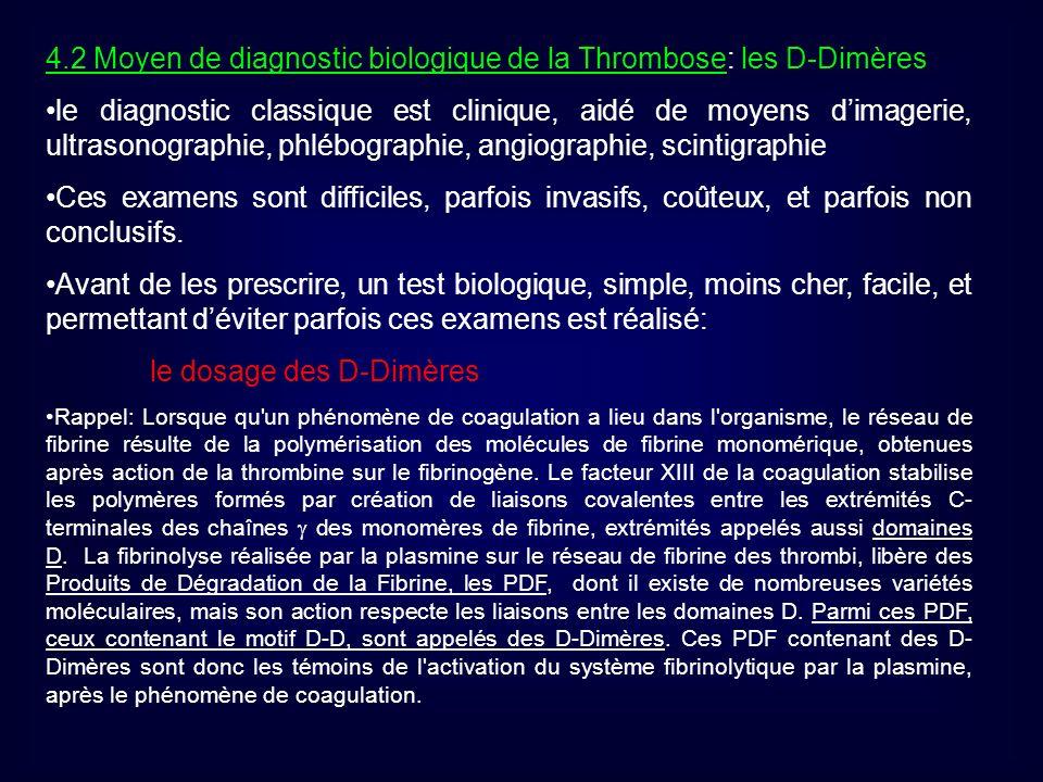 4.2 Moyen de diagnostic biologique de la Thrombose: les D-Dimères le diagnostic classique est clinique, aidé de moyens dimagerie, ultrasonographie, ph