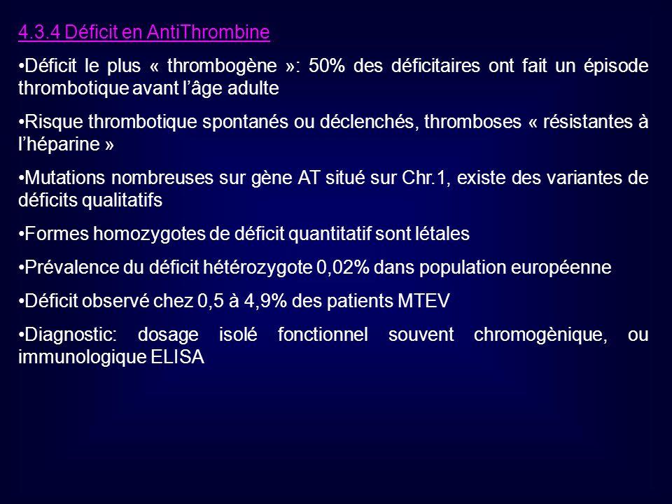 4.3.4 Déficit en AntiThrombine Déficit le plus « thrombogène »: 50% des déficitaires ont fait un épisode thrombotique avant lâge adulte Risque thrombo