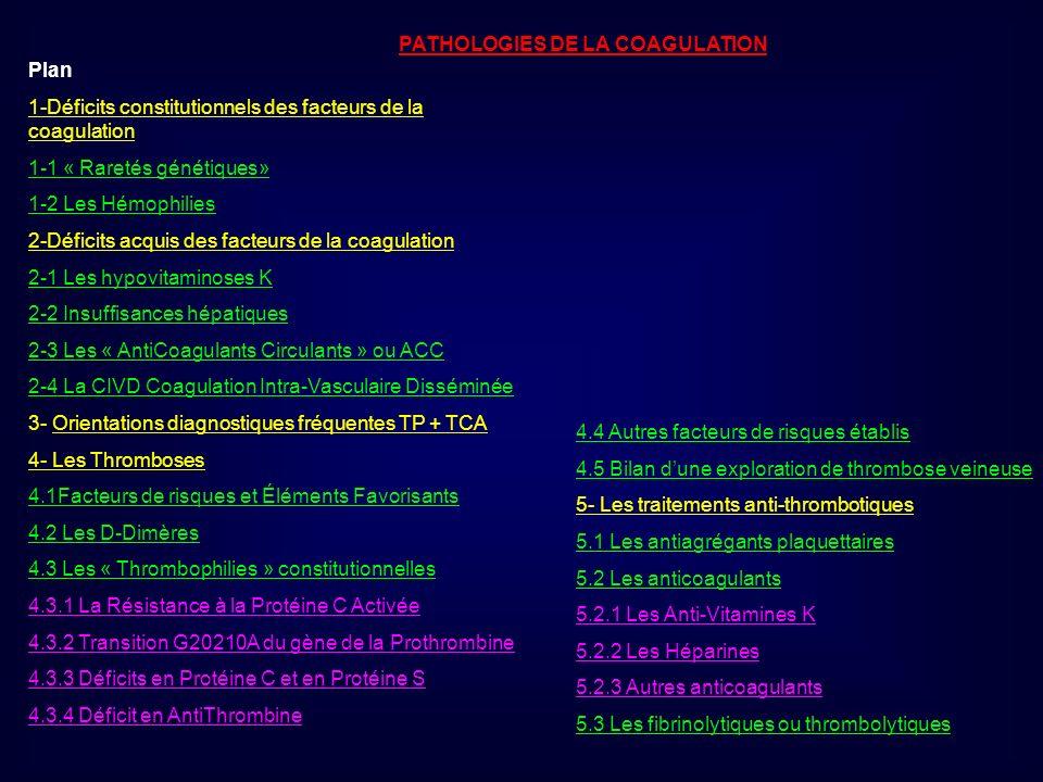Plan 1-Déficits constitutionnels des facteurs de la coagulation 1-1 « Raretés génétiques» 1-2 Les Hémophilies 2-Déficits acquis des facteurs de la coa