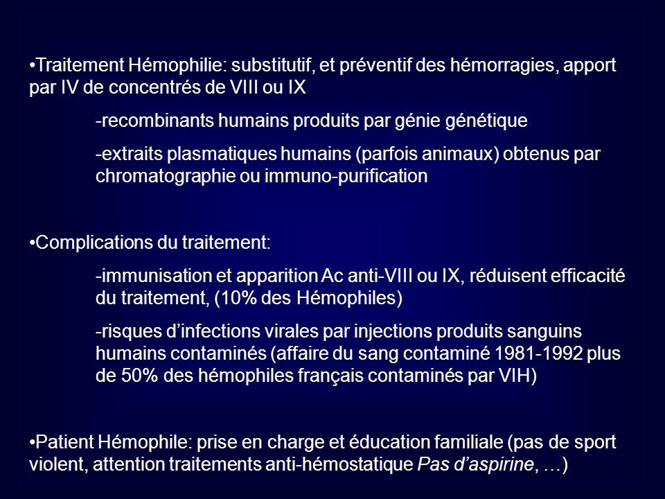 Traitement Hémophilie: substitutif, et préventif des hémorragies, apport par IV de concentrés de VIII ou IX -recombinants humains produits par génie g