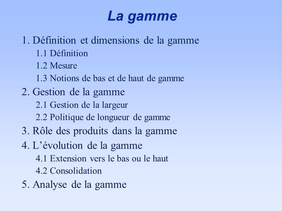 La gamme 1. Définition et dimensions de la gamme 1.1 Définition 1.2 Mesure 1.3 Notions de bas et de haut de gamme 2. Gestion de la gamme 2.1 Gestion d