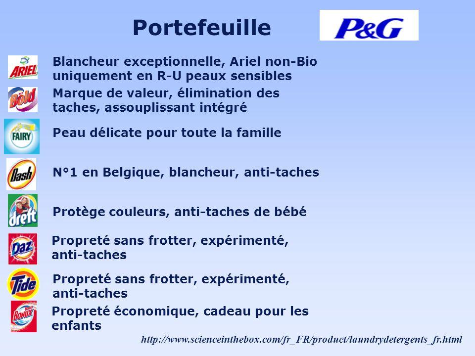 http://www.scienceinthebox.com/fr_FR/product/laundrydetergents_fr.html Portefeuille Blancheur exceptionnelle, Ariel non-Bio uniquement en R-U peaux se