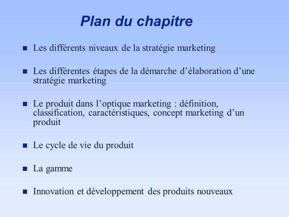 Plan du chapitre n Les différents niveaux de la stratégie marketing n Les différentes étapes de la démarche délaboration dune stratégie marketing n Le