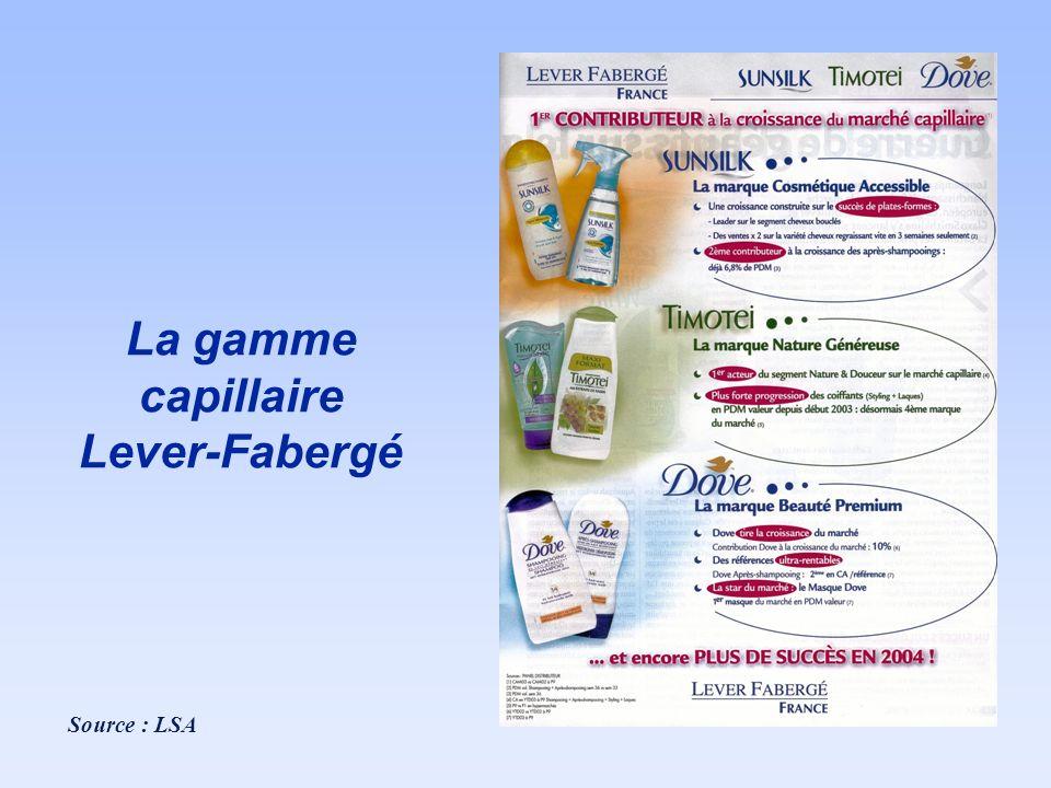 La gamme capillaire Lever-Fabergé Source : LSA