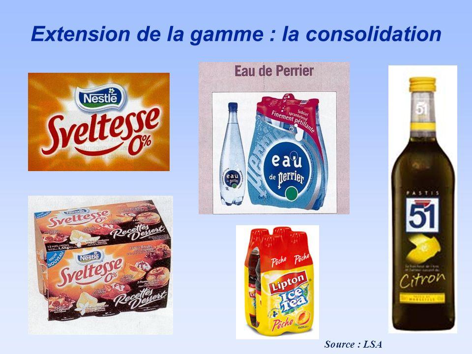 Extension de la gamme : la consolidation Source : LSA