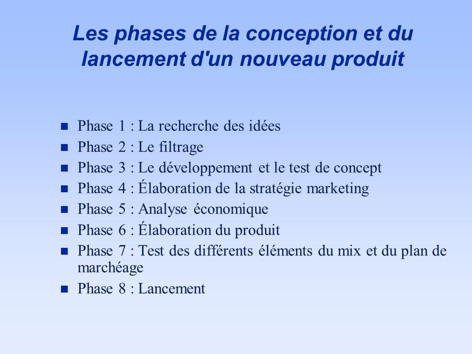 Les phases de la conception et du lancement d'un nouveau produit n Phase 1 : La recherche des idées n Phase 2 : Le filtrage n Phase 3 : Le développeme