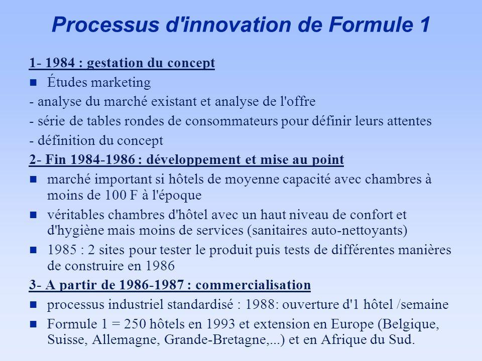 1- 1984 : gestation du concept n Études marketing - analyse du marché existant et analyse de l'offre - série de tables rondes de consommateurs pour dé
