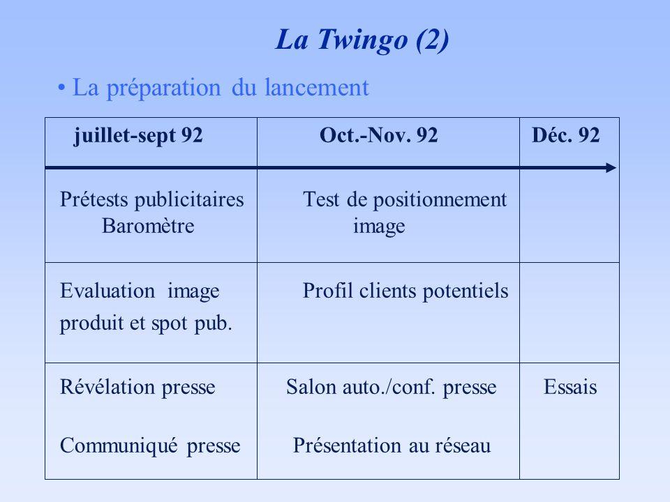 juillet-sept 92 Oct.-Nov. 92 Déc. 92 Prétests publicitairesTest de positionnement Baromètre image Evaluation image Profil clients potentiels produit e