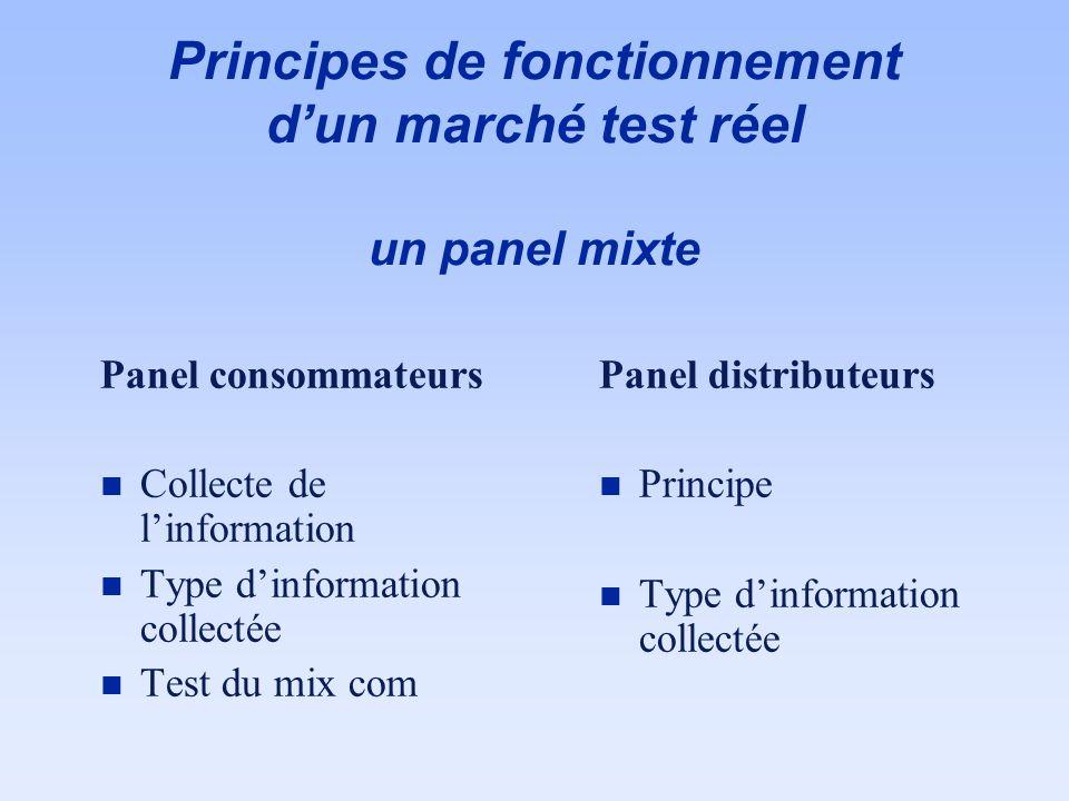Principes de fonctionnement dun marché test réel un panel mixte Panel consommateurs n Collecte de linformation n Type dinformation collectée n Test du