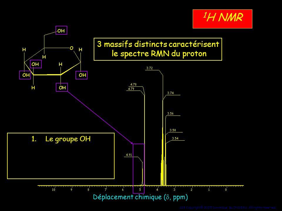 129 Copyright© 2005 Dominique BLONDEAU. All rights reserved 1 H NMR Déplacement chimique (, ppm) 3 massifs distincts caractérisent le spectre RMN du p