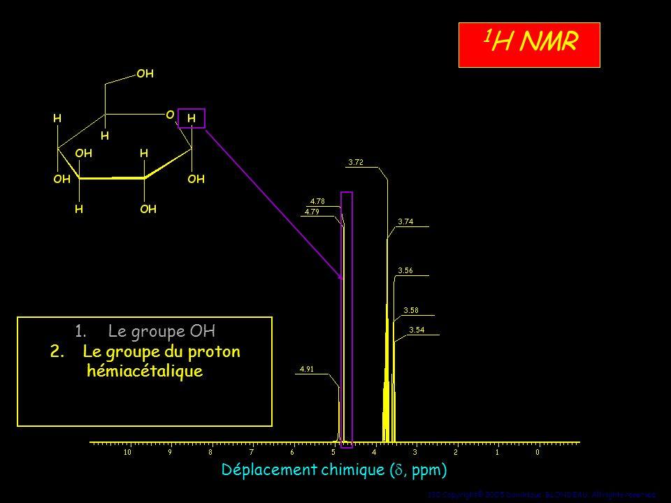130 Copyright© 2005 Dominique BLONDEAU. All rights reserved 1 H NMR Déplacement chimique (, ppm) 1.Le groupe OH 2.Le groupe du proton hémiacétalique 3